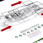 Jak funguje aerodynamický přítlak?
