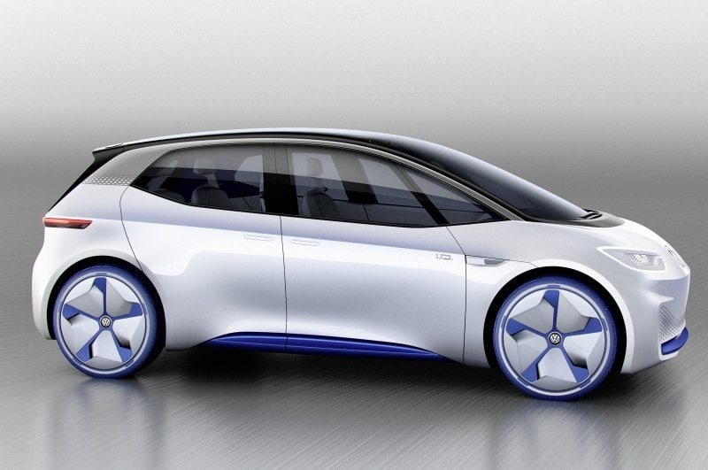 vw_id_concept_2016-2