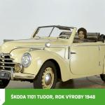 Škoda Experiment – Jak se proměnily vozy a jejich řidičky za 100 let?