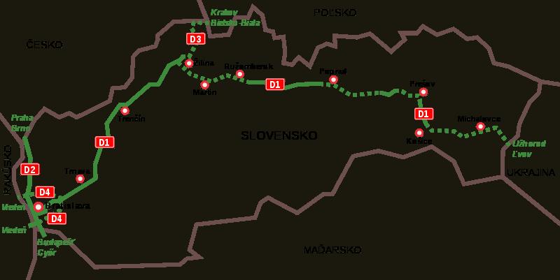 Dálniční síť Slovensko